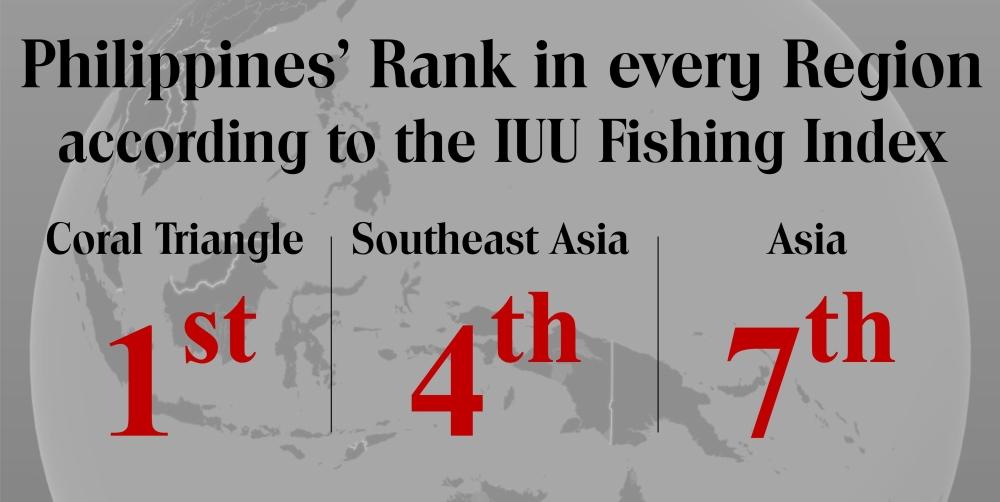 Philippine Ranks